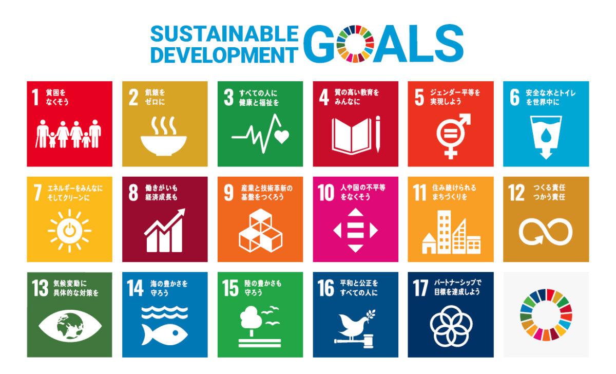 SDGsに関する取組みについて